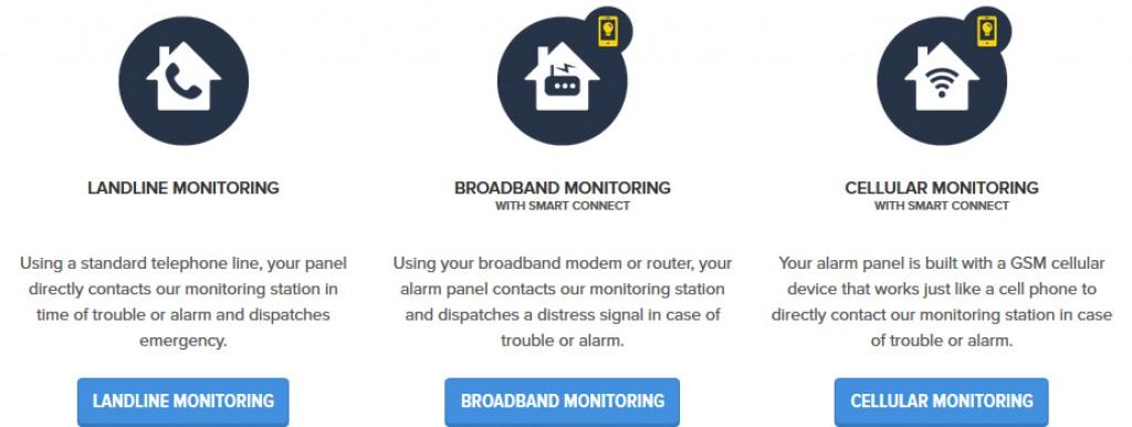 monitoring_options