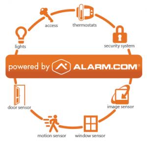 alarmSuite