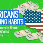 Americans Spending Habits title image 2