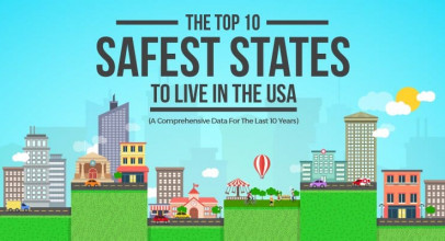 Property Crime Rate: Our Ranking Of The Most Dangerous vs Safest States To Live In The US! [RESEARCH From 2005 to 2014]